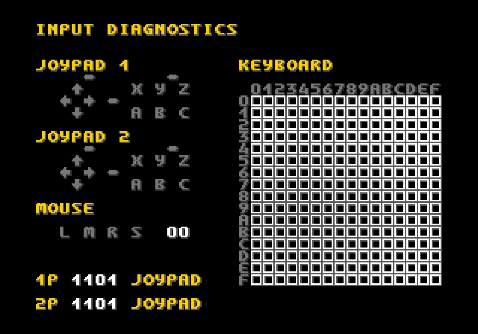 A screen with black background and lots of text in white or yellow. Input Diagnostics. Joypad 1: (picture showing all joypad buttons, all greyed out becausenone is pressed). Joypad 2: (similar picture as above). Mouse: L, M, R, S (all grayed out), 00. Keyboard: (16×16 grid, one cell per key, all currently not pressed). 1P: 1101, joypad. 2P: 0011, mouse. There's also a yellow cross acting as the mouse cursor.